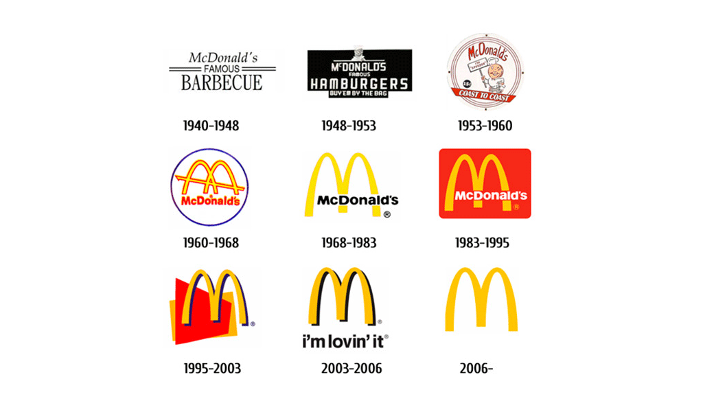 McDonalds logo - evoluutio