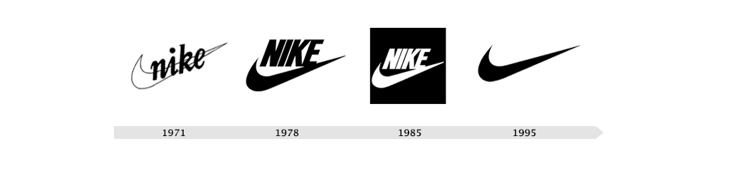 Nike logo - yksinkertaisuus
