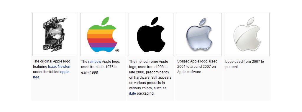 Yksinkertainen logo: Apple